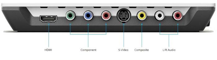 HDMI Component S-Video Composite L/R Audio