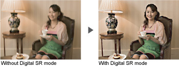 Digital SR Mode with Automatic Sensitivity Shift to ISO 3200 to Minimize Camera Shake and Avoid Blurred Images