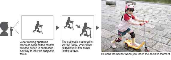 1. Auto-tracking operation starts as soon as the shutter release button is depressed halfway to lock the subject in focus. 2. The subject is captured in perfect focus, even when its position in the image field changes. 3. Release the shutter when you reach the decisive moment.