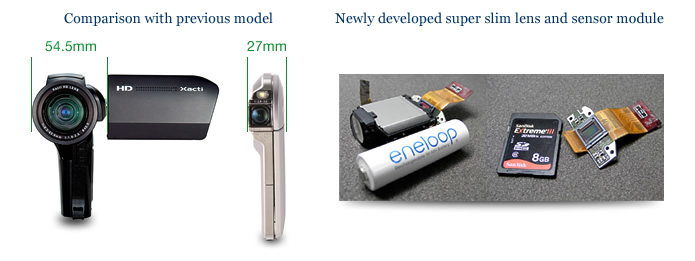 Comparison with previous model and newly developed super slim lens and sensor module
