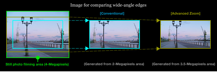 Image for comparing wide-angle edges