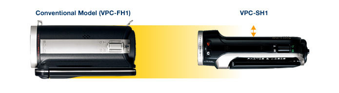 The VPC-SH1 is a top rated small-class Full HD dual camera approximately 190cc in volume, 204g in weight, and 43mm in thickness