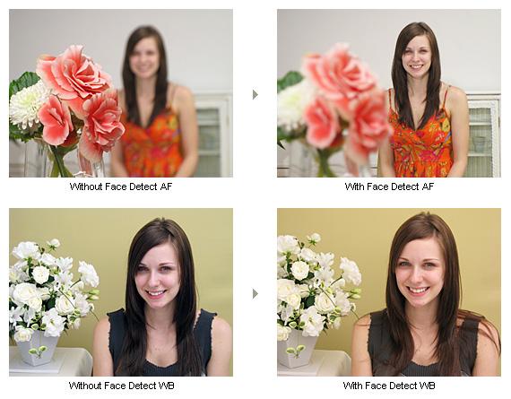 Face Detection AF/AE/FE/WB