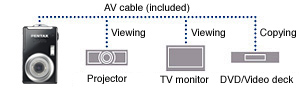 AV Output Terminal for Easy TV Monitor Viewing