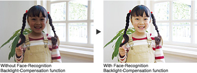Face-Recognition Backlight-Compensation Function to Assure Bright Faces against Backlight