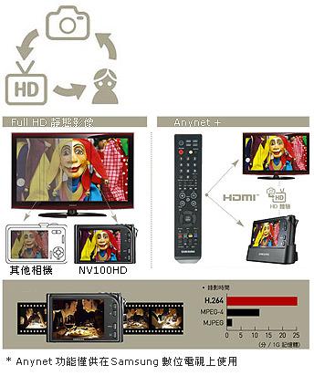 極致HD高畫質高解析影像技術